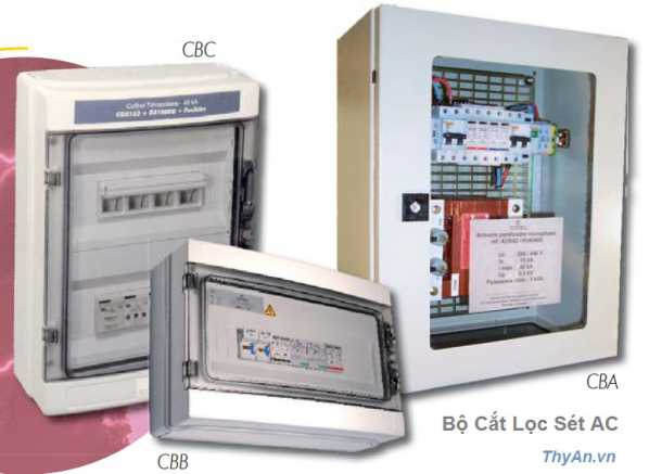 AC Surge Protection Panels