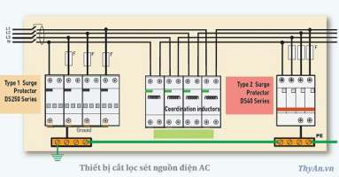 AC Surge Filtering Devices
