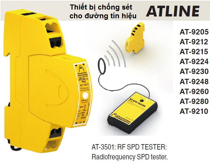 ATLINE Series data lines protection 5-30Vdc