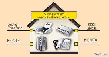 Telephone & Data Line Surge Protectors