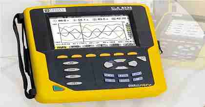 Power Energy quality Analyzers