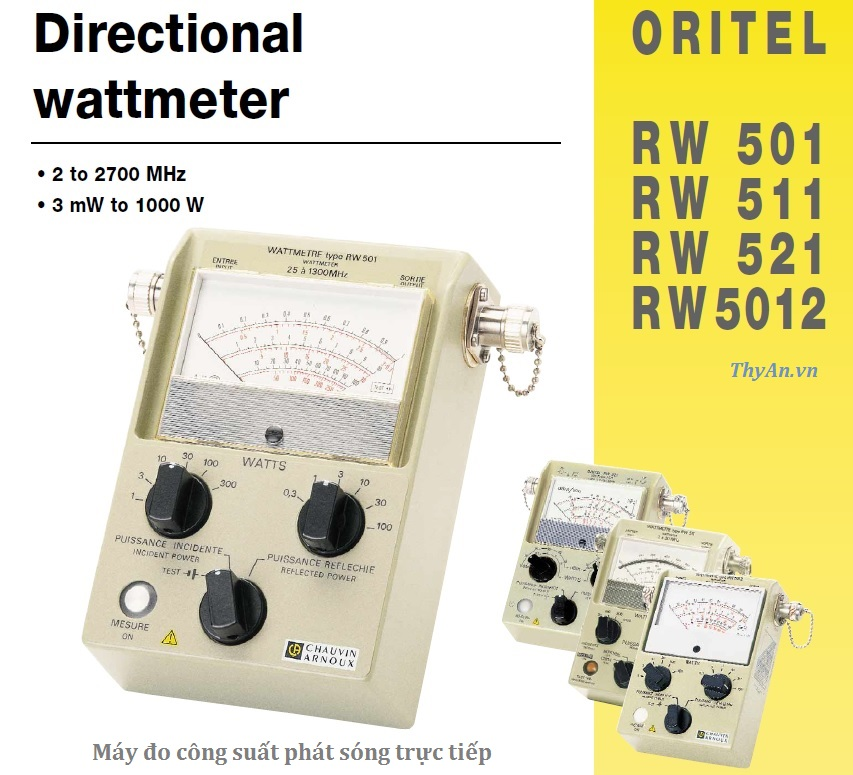 General for directional wattmeters