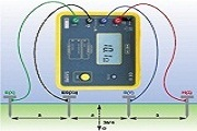 Soil resistivity measurement method_P1